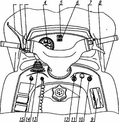 Рисунок 3 – Расположение